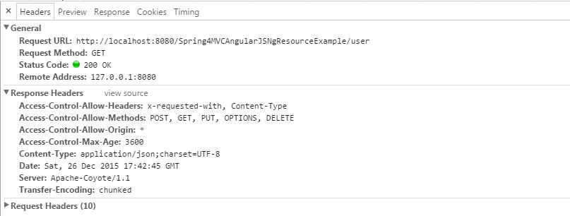 Spring4MVCAngularJSNgResourceExample_img1_1
