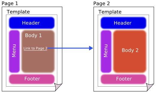 Spring 4 MVC+Apache Tiles 3 Example - WebSystique
